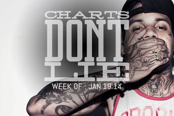 Charts Don't Lie: January 19