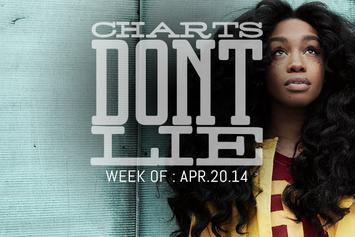 Charts Don't Lie: April 20