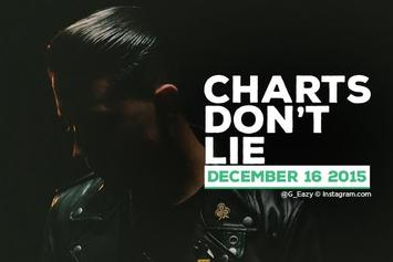 Charts Don't Lie: December 16th